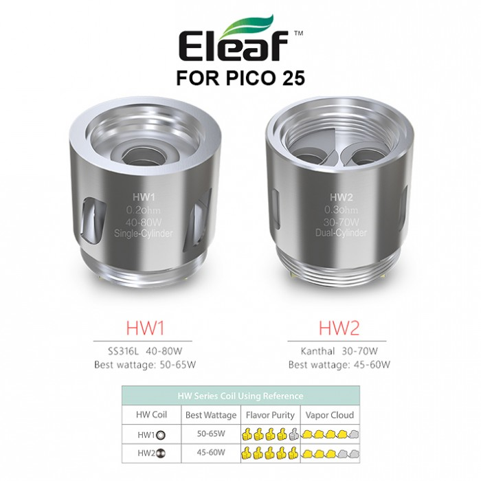Eleaf HW Ello Coils - 5pc/pack (for Pico 25)